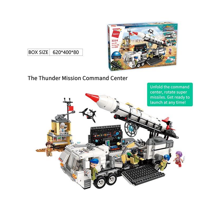 Конструктор 3214 1088 дет в коробке 62*40*8